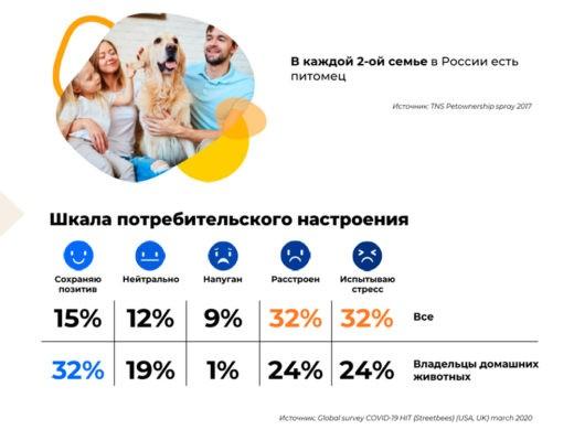 Шкала потребительского настроения